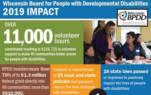 2020 Self-Advocate and Family Survey on BPDD Impact